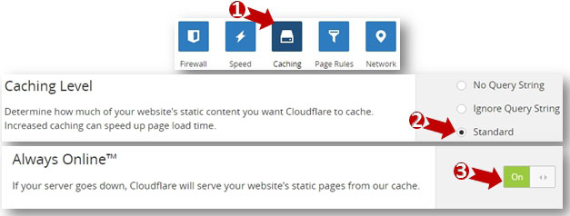 Cloudflare Caching Setting